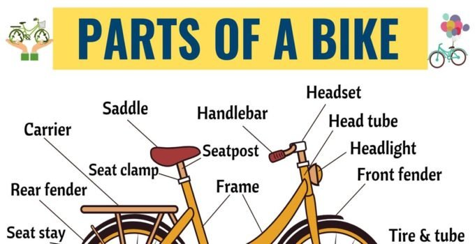 Bicycle Parts: 25+ Important Parts of a Bicycle with ESL Picture 46