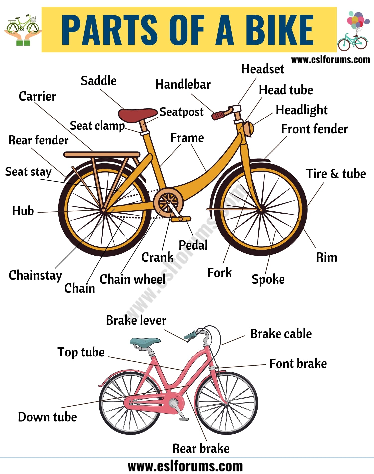 Bicycle Parts: 25+ Important Parts of a Bicycle with ESL Picture