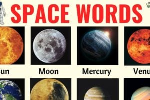 Space Words: List of 40+ Interesting Words Related to the Space 8