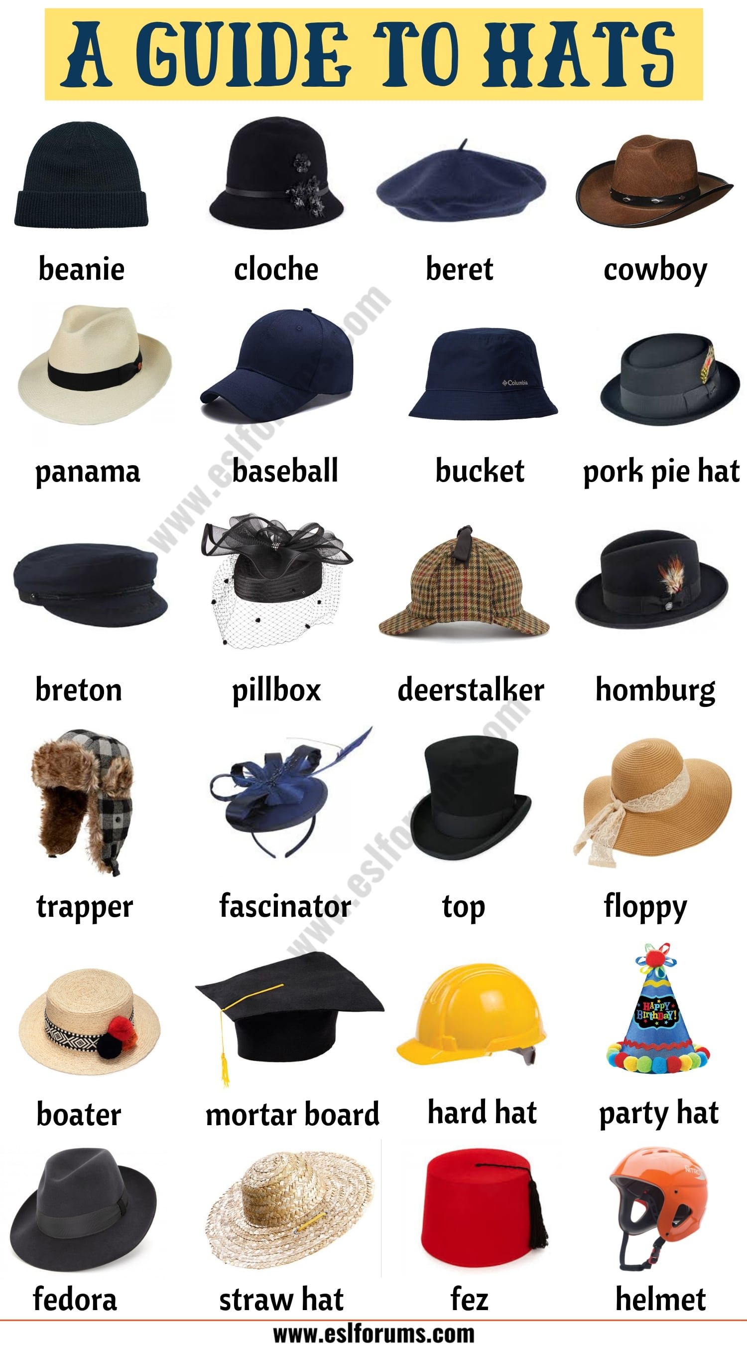 Types of Hats: List of 20 Hat Styles with ESL Picture