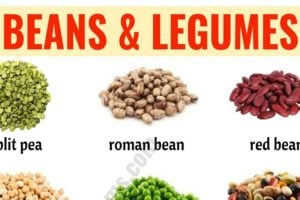 Types of Beans: 15 Different Types of Beans & Legumes with the Picture 12