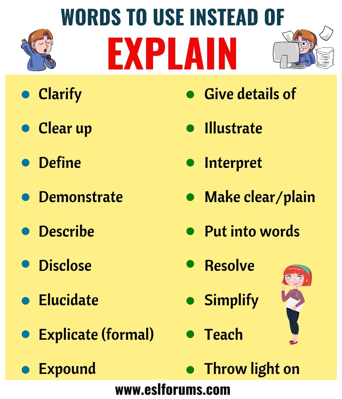 EXPLAIN Synonym: List of 18 Synonyms for Explain with Useful Examples