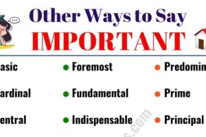 IMPORTANT Synonym: List of 24 Synonyms for Important with Examples 15