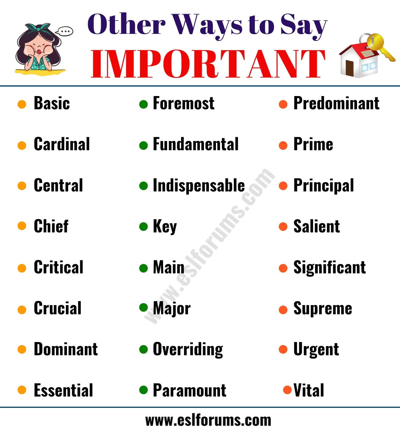 IMPORTANT Synonym: List of 24 Synonyms for Important with Examples