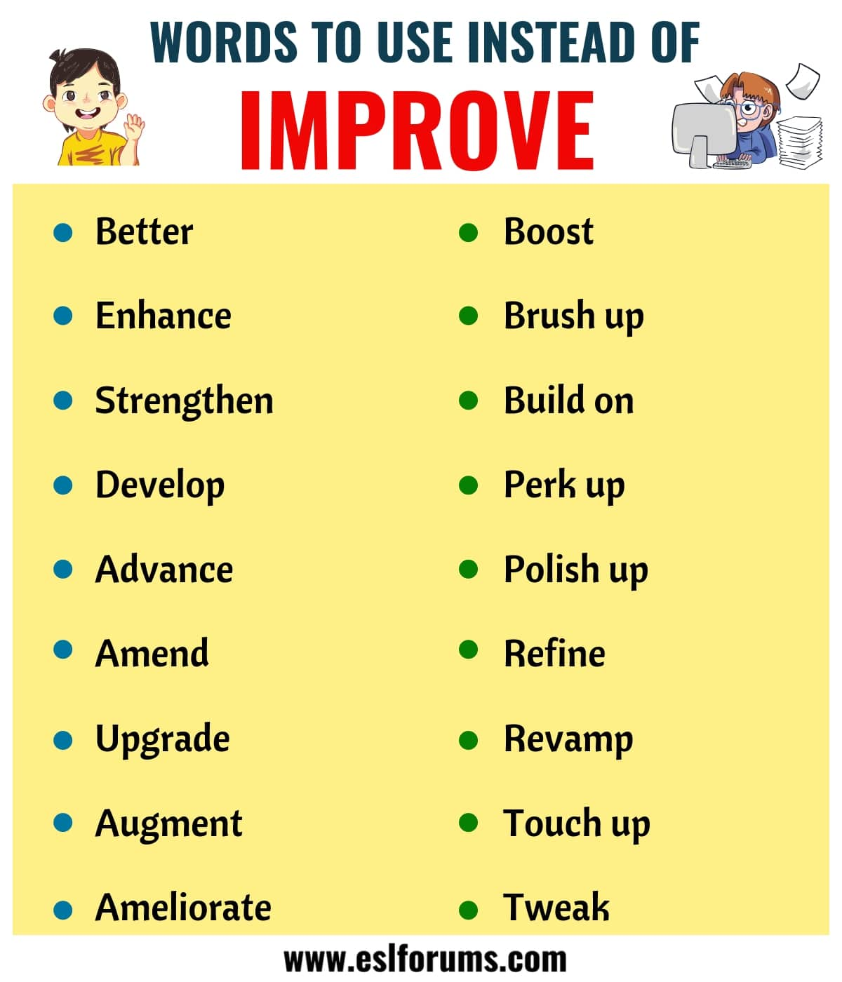IMPROVE Synonym: List of 19 Synonyms for Improve with Examples