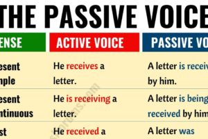 Active vs Passive Voice: Important Rules and Useful Examples 17