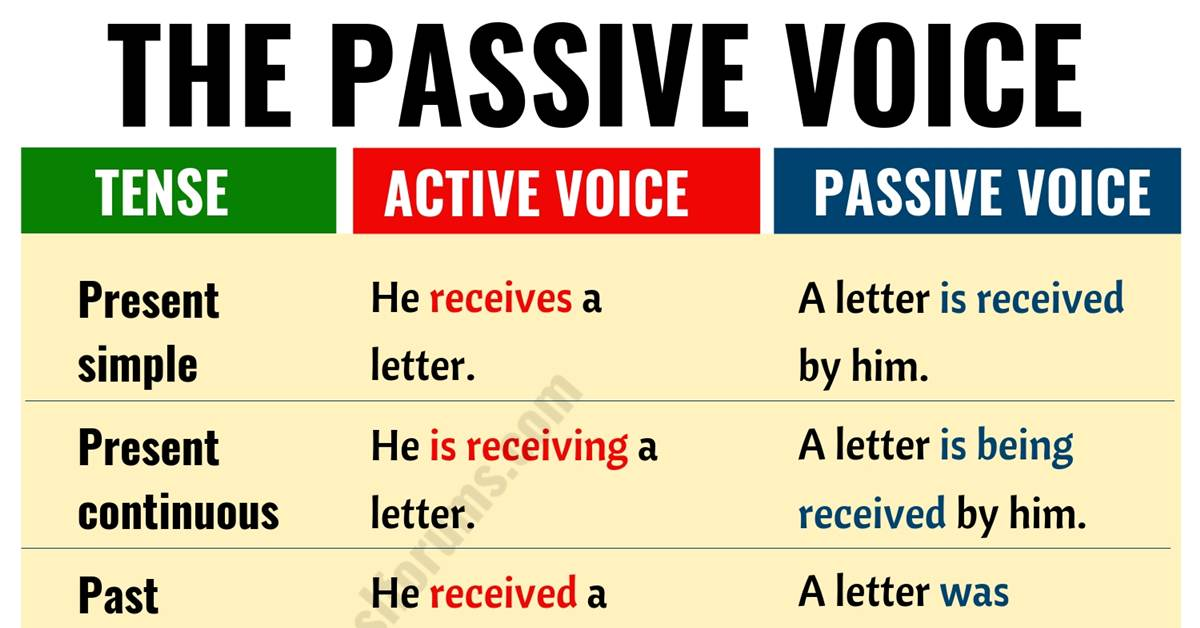 Active vs Passive Voice: Important Rules and Useful Examples 1