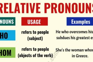 Relative Pronouns in English: Usage and Useful Examples 11