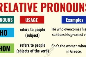 Relative Pronouns in English: Usage and Useful Examples 18