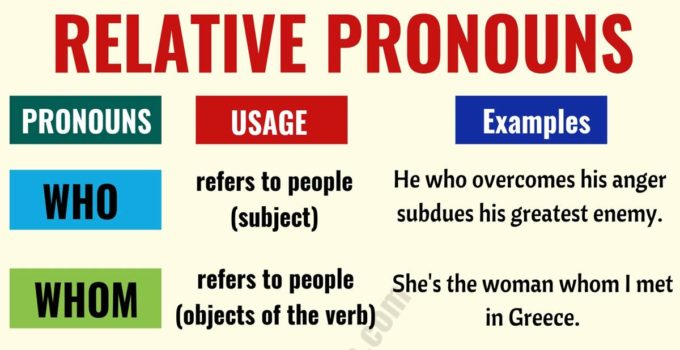 Relative Pronouns in English: Usage and Useful Examples 12
