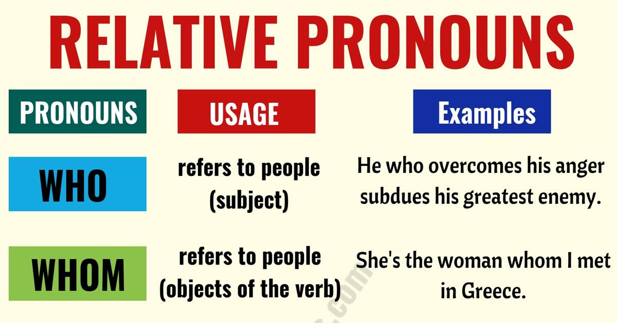 Relative Pronouns in English: Usage and Useful Examples 1