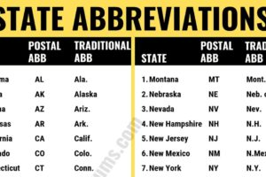 State Abbreviations: List of All 50 U.S State Abbreviations in English 8