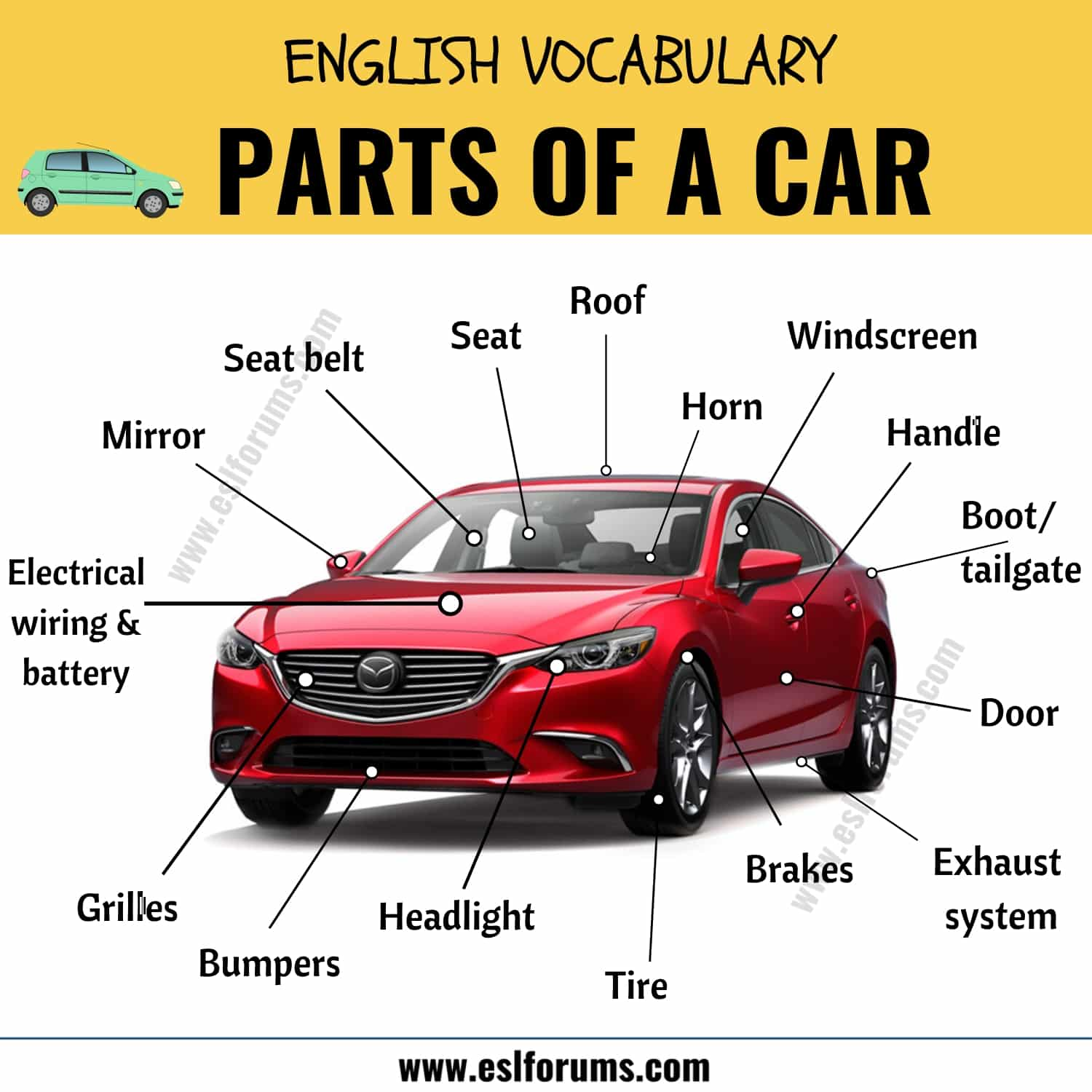 Parts of a Car: Learn Different Parts of a Car with ESL Picture!