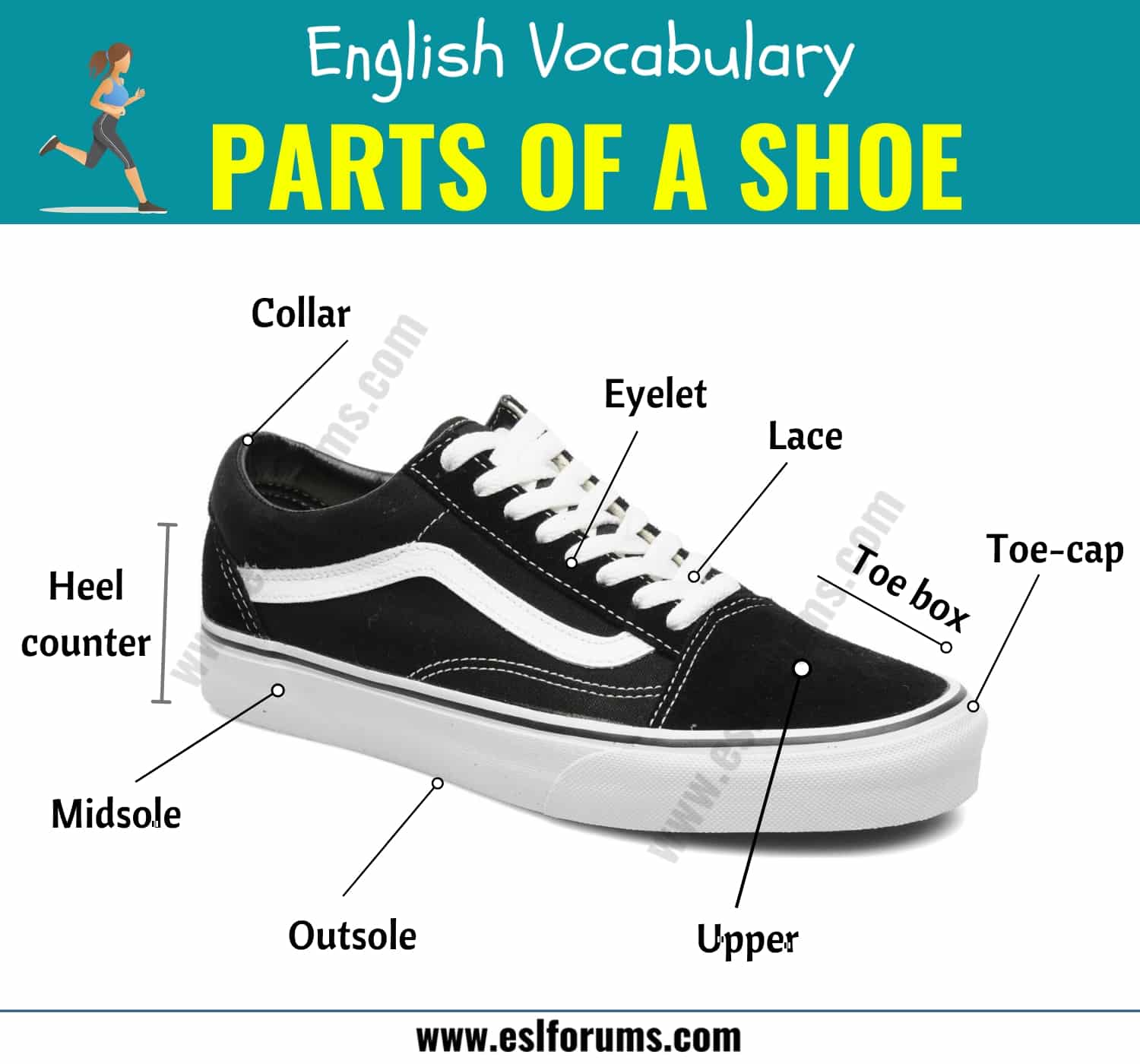 Parts of A Shoe: Different Parts of a Shoe with ESL Picture!