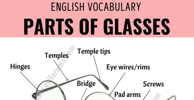 Parts of Glasses: Different Parts of Glasses with ESL Picture! 1