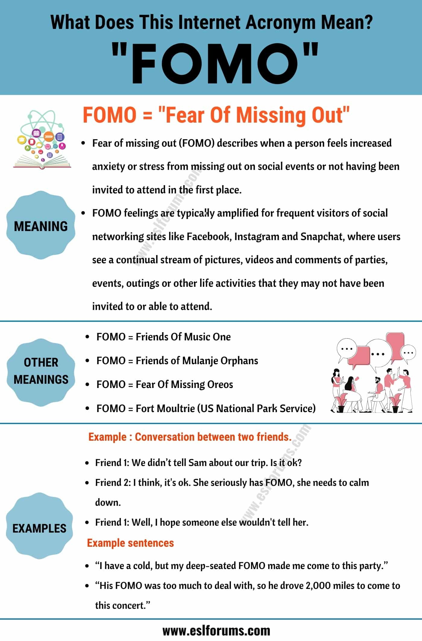FOMO Meaning: What Does FOMO Mean & How to Use It Correctly?