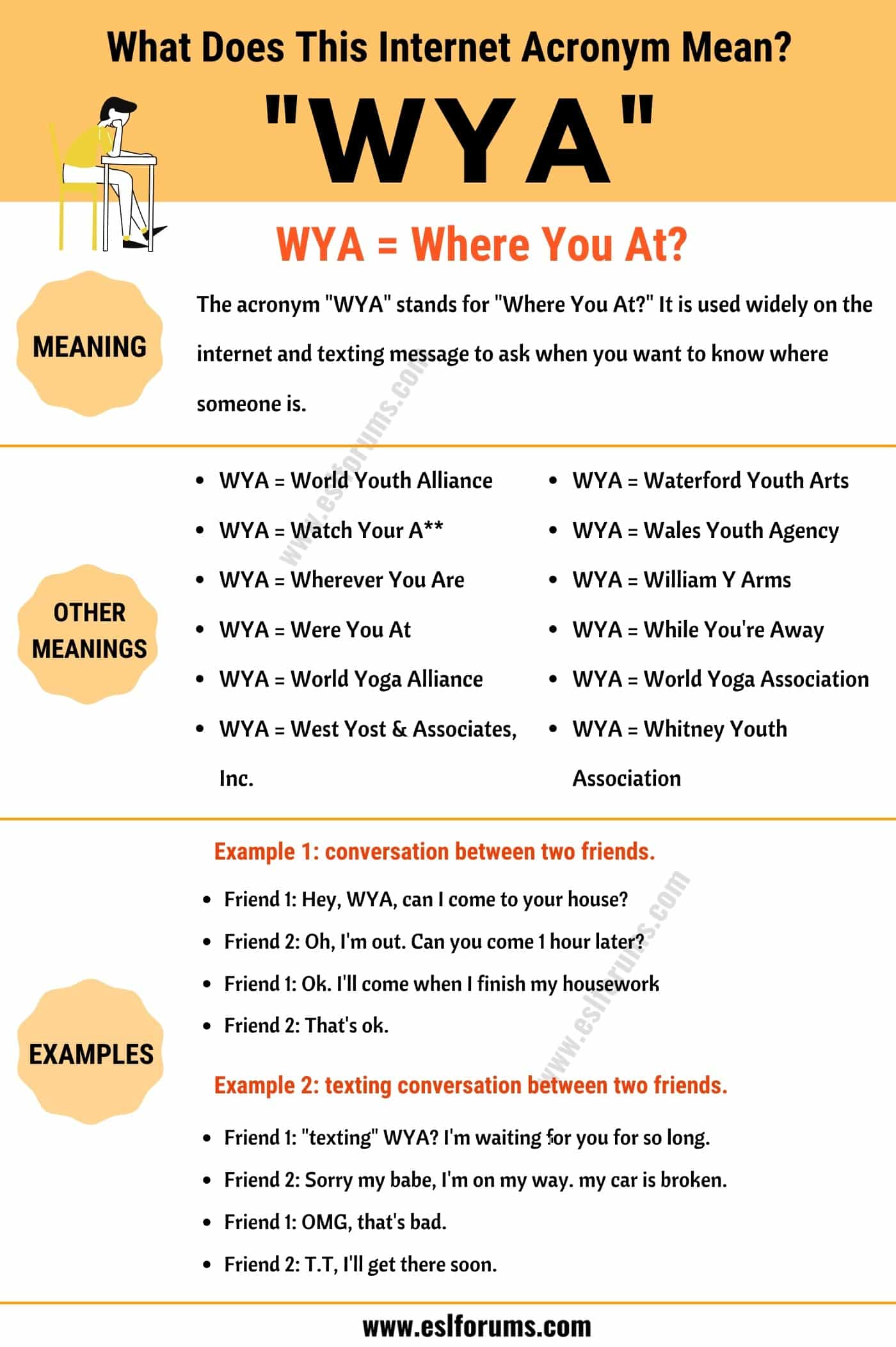 WYA Meaning: What Does This Popular Acronym Mean and Stand For?