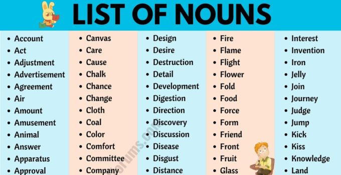 List of Nouns: A Guide to 600+ Common Nouns in English 1