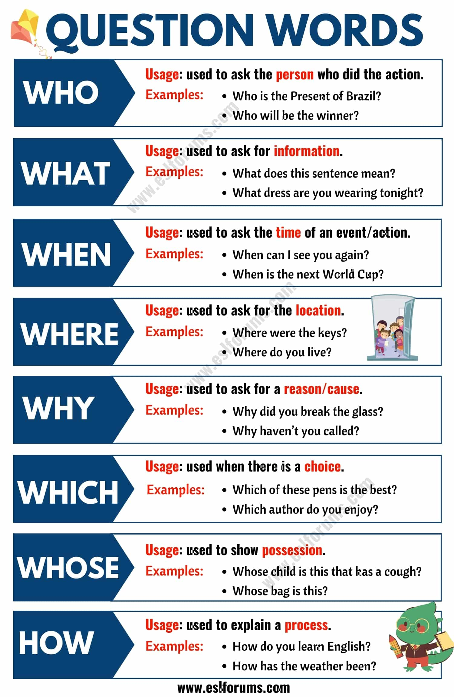 WH Questions Words: Learn 8 WH Question Words with Helpful Examples