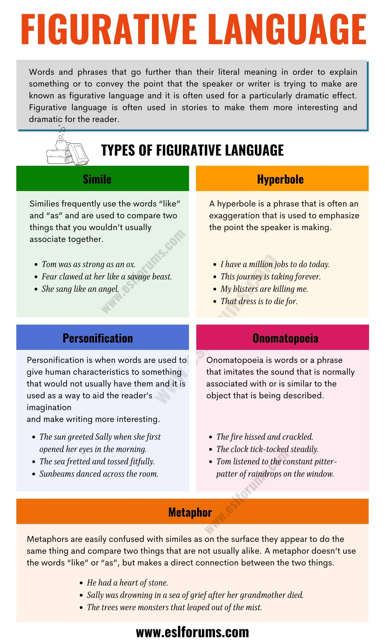Figurative Language | Definition, Types and Interesting Examples