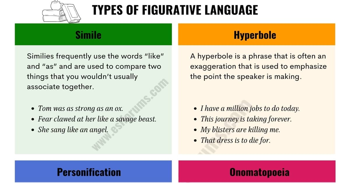 Figurative Language | Definition, Types and Interesting Examples 1