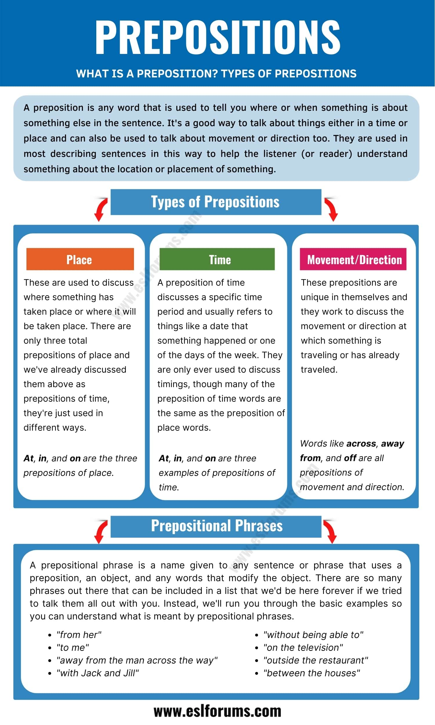 Prepositions | Types and Usage of Prepositions with Helpful Examples