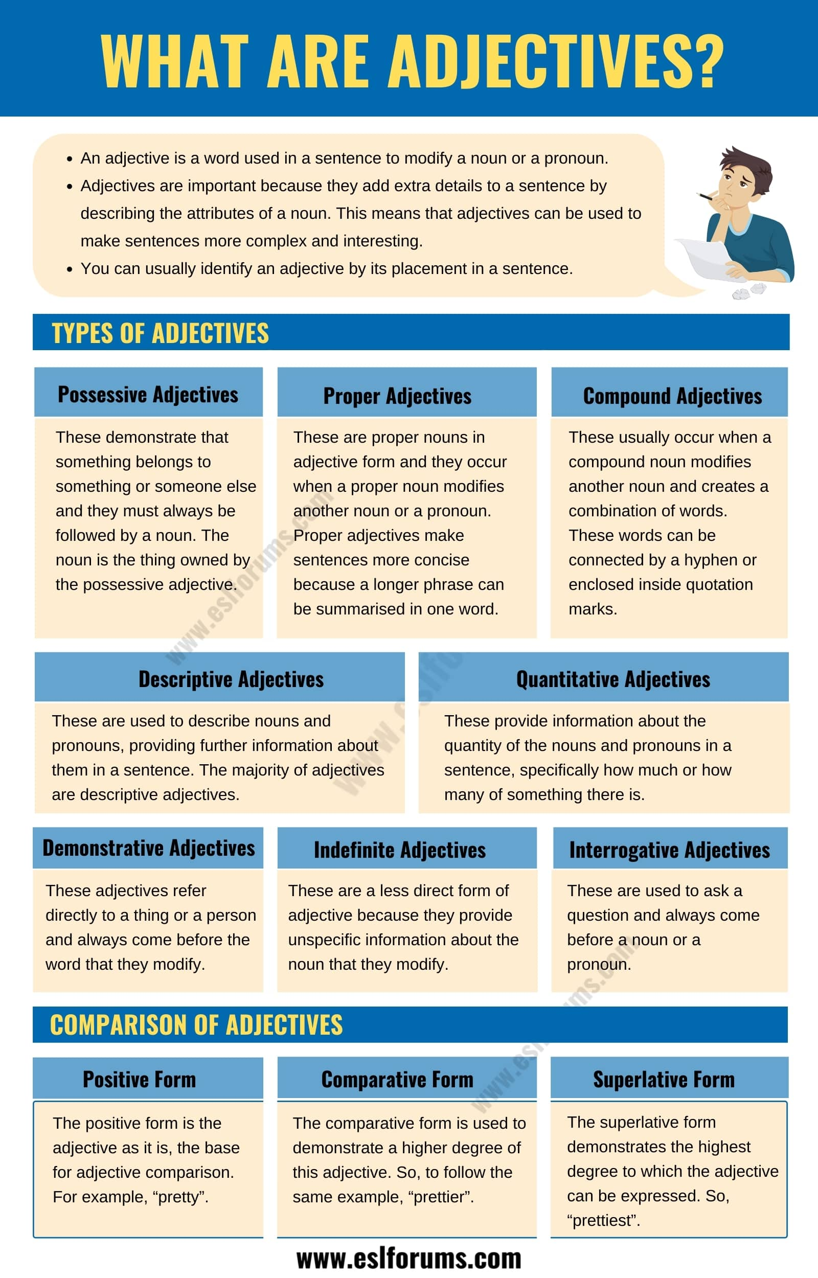 Adjectives | Rules, Types and Useful Usage in Comparison